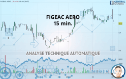 FIGEAC AERO - 15 min.