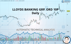 LLOYDS BANKING GRP. ORD 10P - Daily