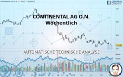 CONTINENTAL AG O.N. - Wöchentlich