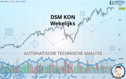 DSM KON - Wekelijks