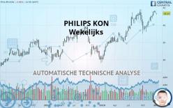 PHILIPS KON - Wekelijks