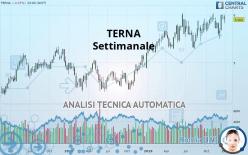 TERNA - Settimanale