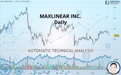 MAXLINEAR INC. - Daily