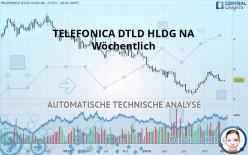 TELEFONICA DTLD HLDG NA - Wöchentlich