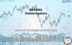 ARKEMA - Hebdomadaire