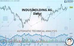 INDUS HOLDING AG - Daily