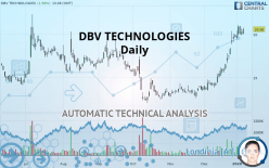 DBV TECHNOLOGIES - Daily