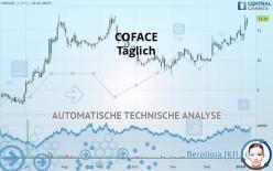 COFACE - Täglich