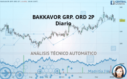 BAKKAVOR GRP. ORD 2P - Diario