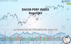 DAX30 PERF INDEX - Dagelijks