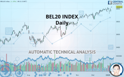 BEL20 INDEX - Daily