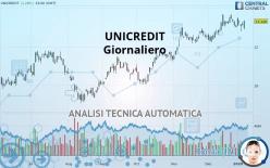 UNICREDIT - Giornaliero