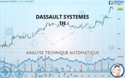 DASSAULT SYSTEMES - 1H