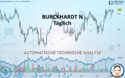 BURCKHARDT N - Täglich