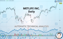 METLIFE INC. - Daily