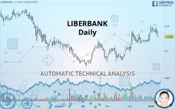 LIBERBANK - Daily