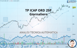 TP ICAP ORD 25P - Giornaliero