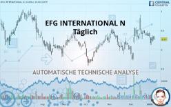 EFG INTERNATIONAL N - Täglich