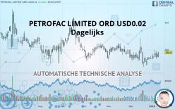 PETROFAC LIMITED ORD USD0.02 - Dagelijks