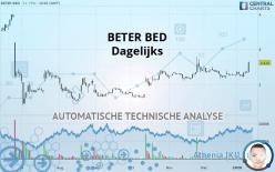 BETER BED - Dagelijks