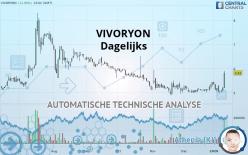 VIVORYON - Dagelijks