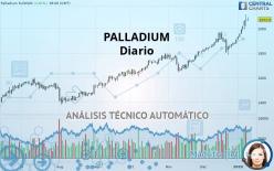PALLADIUM - Diario