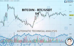 BITCOIN - BTC/USDT - 1 tim