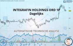 INTEGRAFIN HOLDINGS ORD 1P - Dagelijks