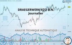 DRAEGERWERK VZO O.N. - Journalier