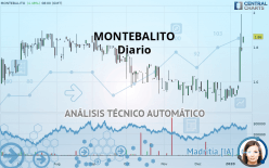 MONTEBALITO - Diario