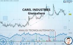 CAREL INDUSTRIES - Giornaliero