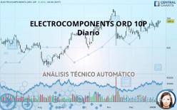 ELECTROCOMPONENTS ORD 10P - Ежедневно