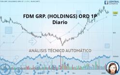 FDM GRP. (HOLDINGS) ORD 1P - Diario