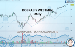 BOSKALIS WESTMIN - Daily