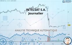 INTELSAT S.A. - Journalier