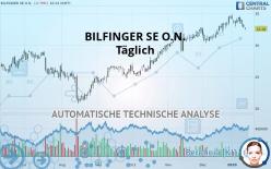 BILFINGER SE O.N. - Täglich