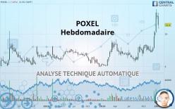 POXEL - Hebdomadaire