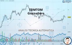 TOMTOM - Giornaliero