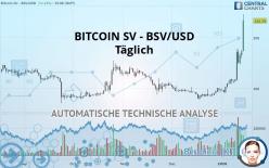 BITCOIN SV - BSV/USD - Täglich