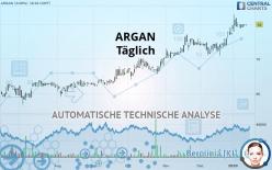 ARGAN - Täglich