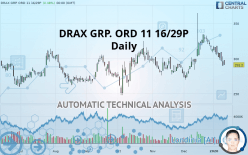 DRAX GRP. ORD 11 16/29P - Daily