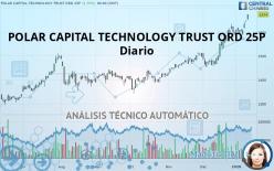 POLAR CAPITAL TECHNOLOGY TRUST ORD 25P - Diario