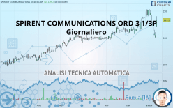 SPIRENT COMMUNICATIONS ORD 3 1/3P - Giornaliero