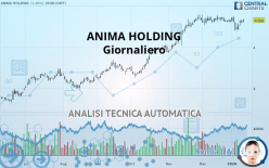 ANIMA HOLDING - Giornaliero