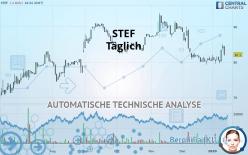 STEF - Täglich