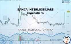 BANCA INTERMOBILIARE - Giornaliero