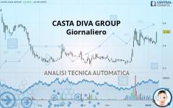 CASTA DIVA GROUP - Giornaliero