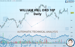 WILLIAM HILL ORD 10P - Daily
