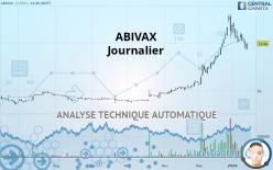 ABIVAX - Journalier