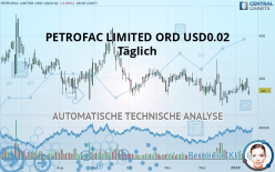 PETROFAC LIMITED ORD USD0.02 - Ежедневно